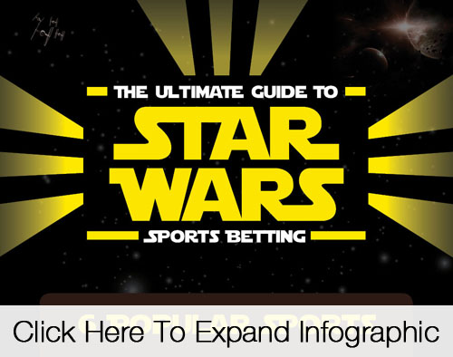 The Ultimate Guide to Star Wars Sports Betting